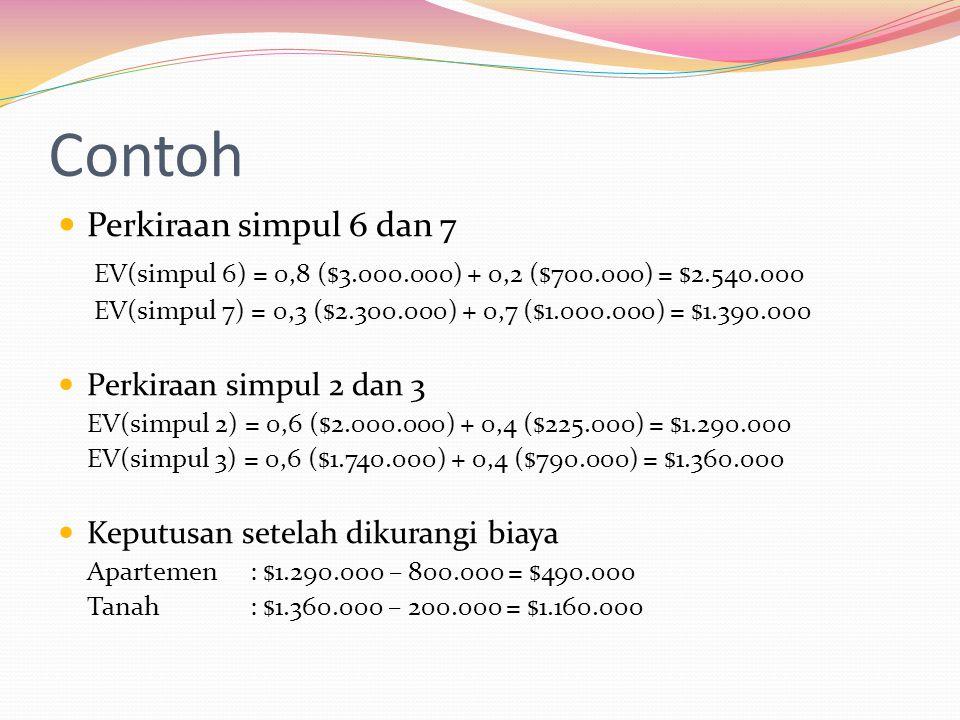 Contoh Perkiraan simpul 6 dan 7