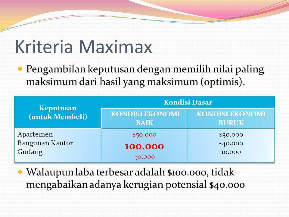 Kriteria Maximax Pengambilan keputusan dengan memilih nilai paling maksimum dari hasil yang maksimum (0ptimis).