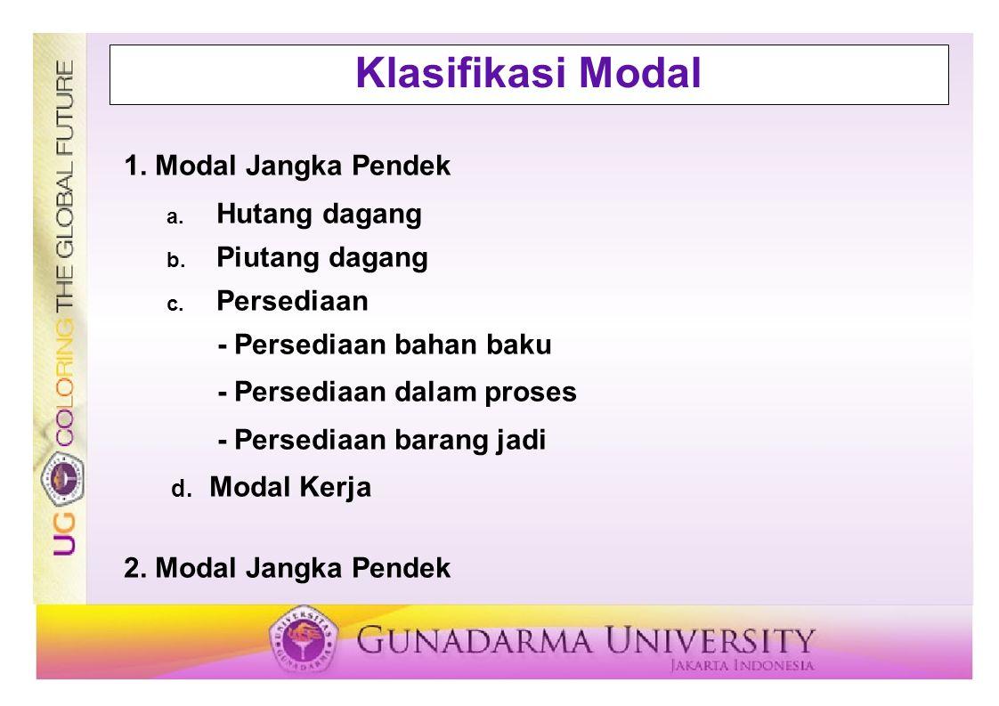Klasifikasi Modal 1. Modal Jangka Pendek Hutang dagang Piutang dagang