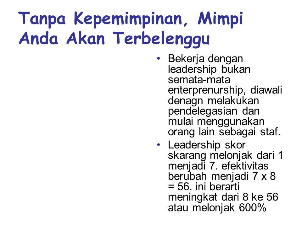 Tanpa Kepemimpinan, Mimpi Anda Akan Terbelenggu
