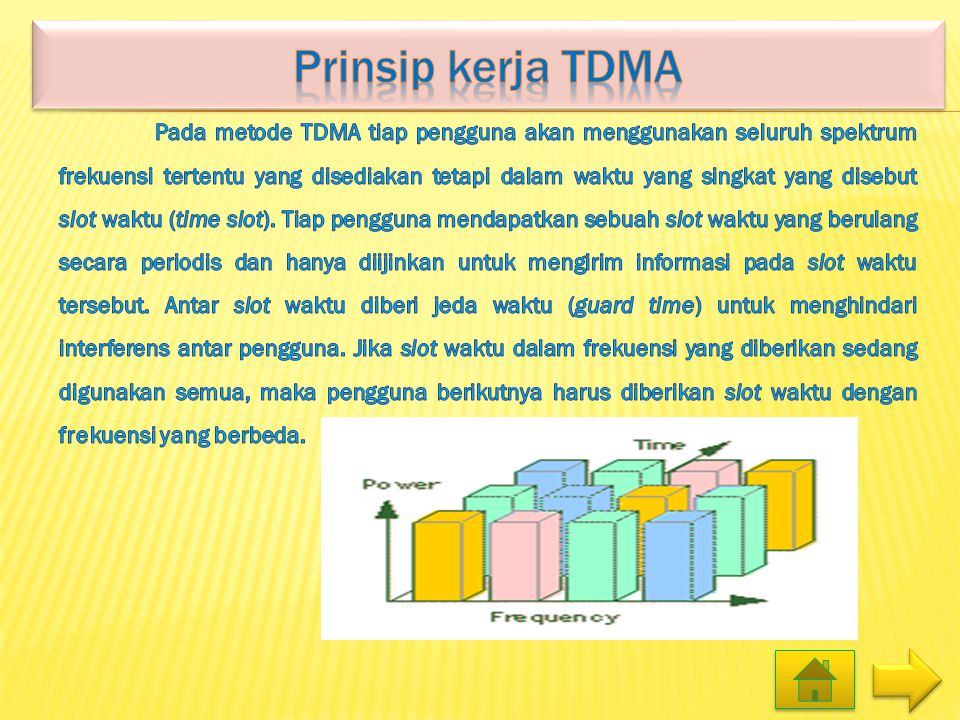 Prinsip kerja tdma