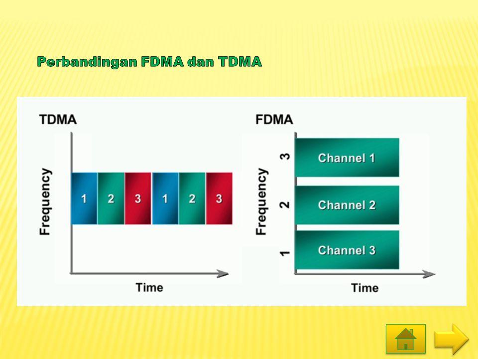 Perbandingan FDMA dan TDMA