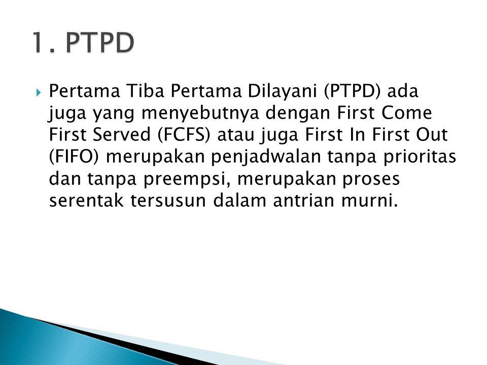 1. PTPD