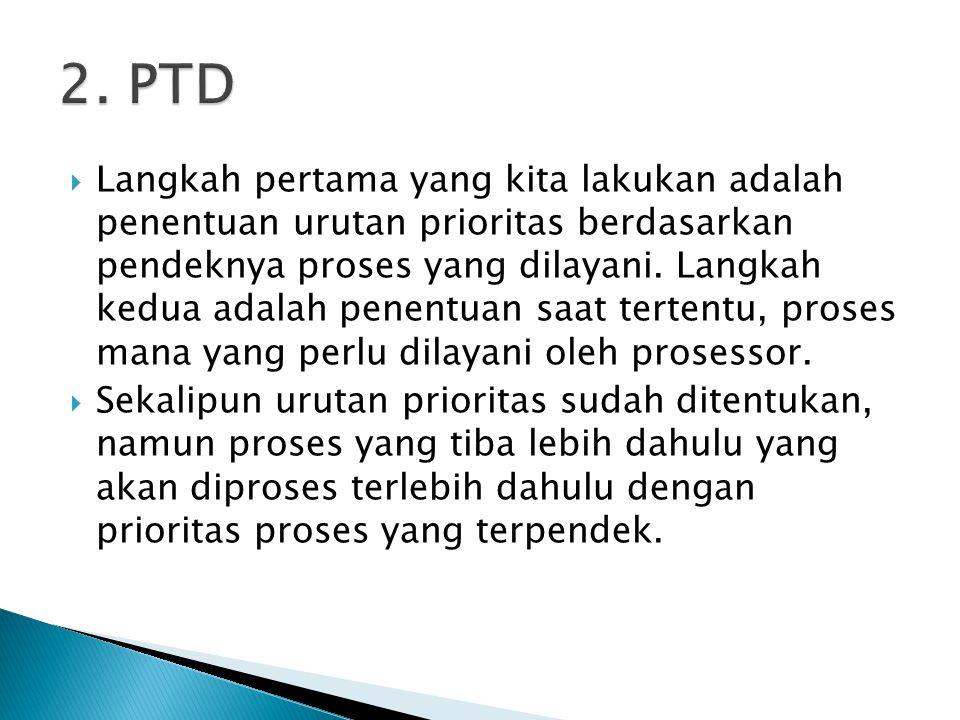 2. PTD