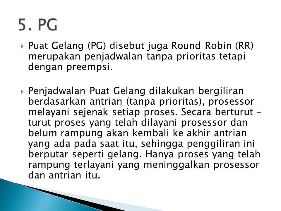 5. PG Puat Gelang (PG) disebut juga Round Robin (RR) merupakan penjadwalan tanpa prioritas tetapi dengan preempsi.