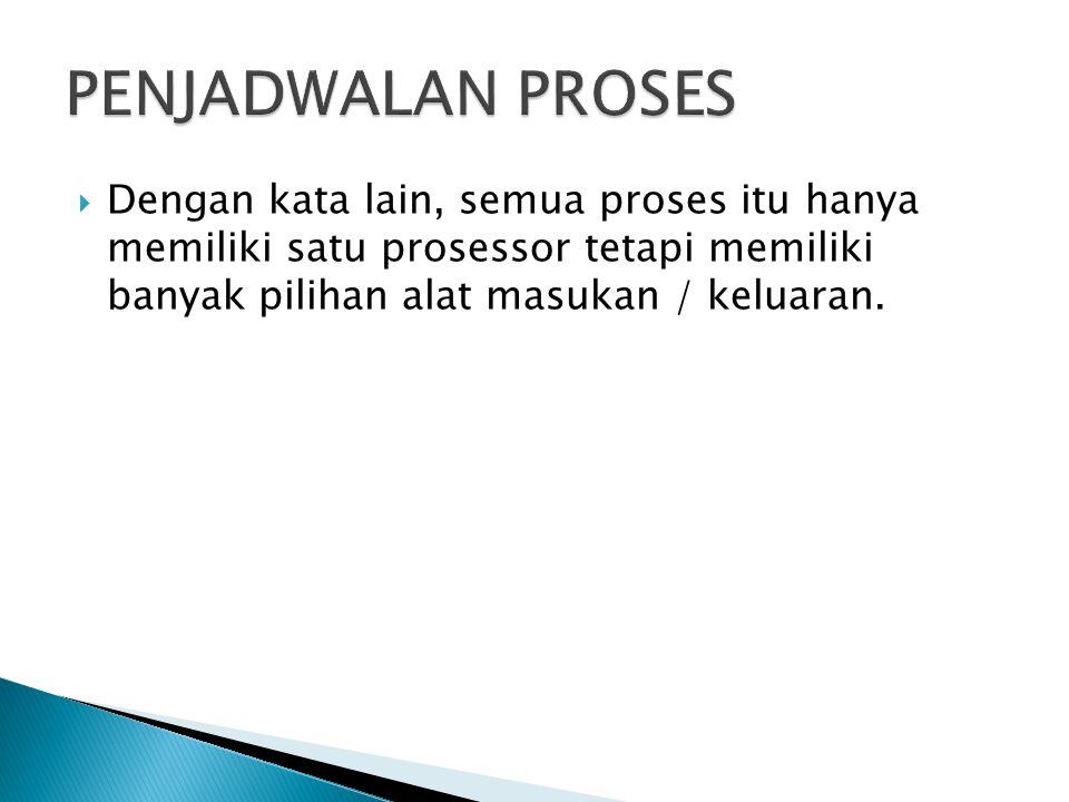 PENJADWALAN PROSES Dengan kata lain, semua proses itu hanya memiliki satu prosessor tetapi memiliki banyak pilihan alat masukan / keluaran.