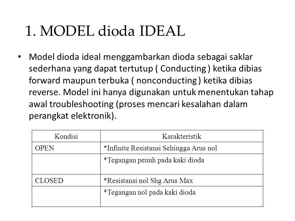 1. MODEL dioda IDEAL