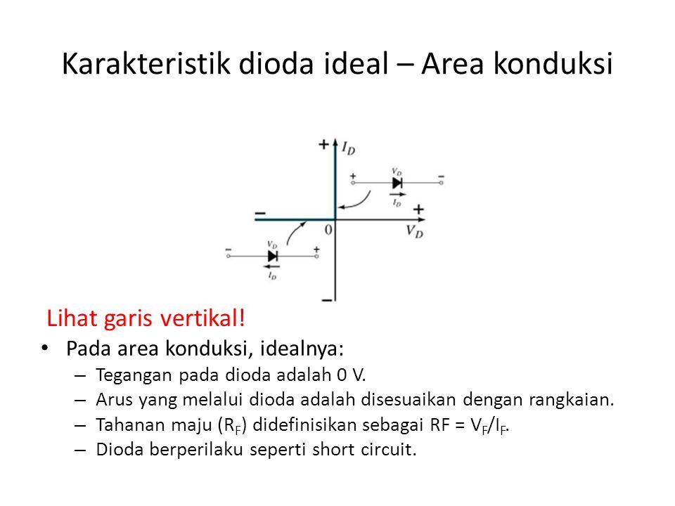 Karakteristik dioda ideal – Area konduksi