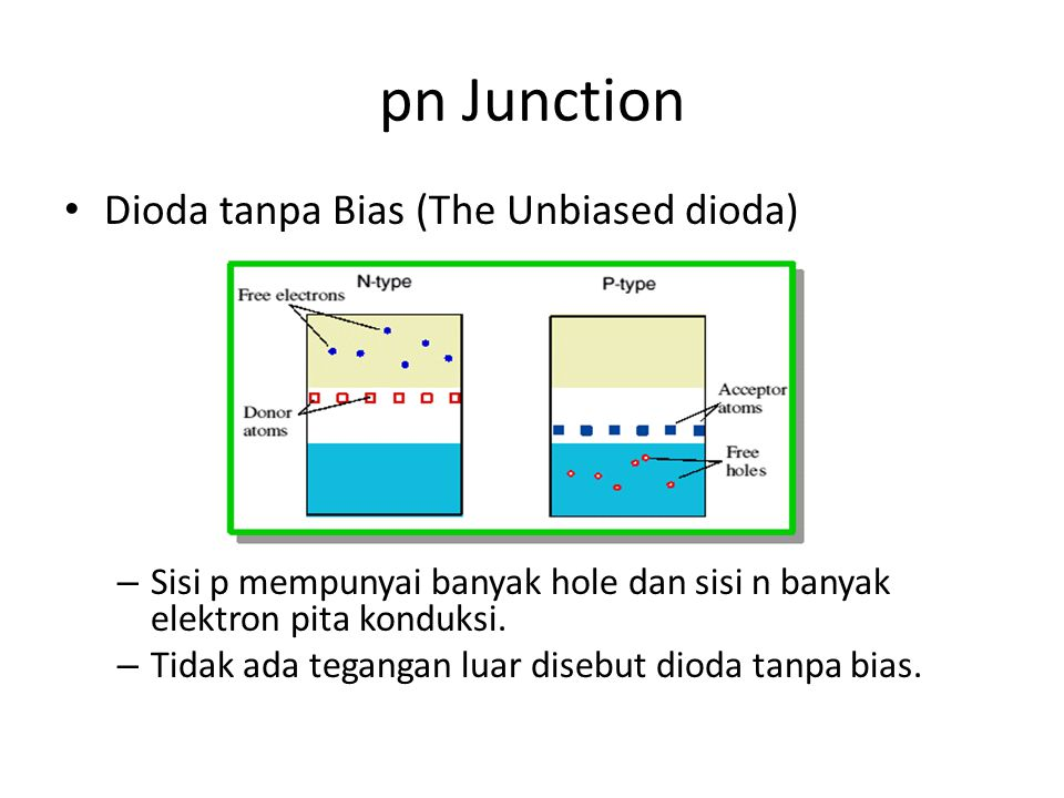 pn Junction Dioda tanpa Bias (The Unbiased dioda)