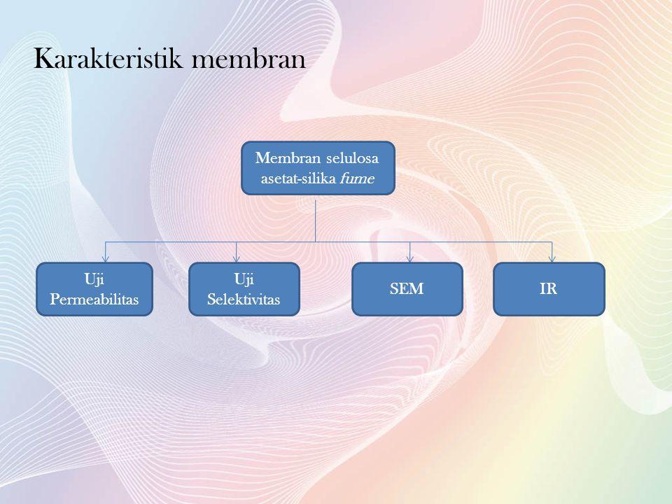 Karakteristik membran