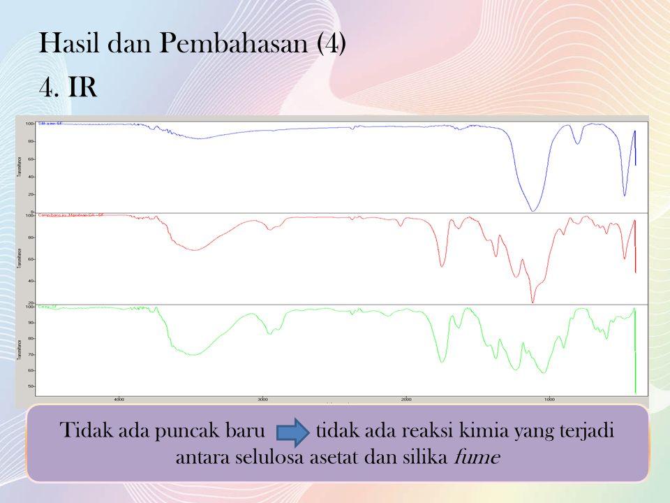 Hasil dan Pembahasan (4) 4. IR