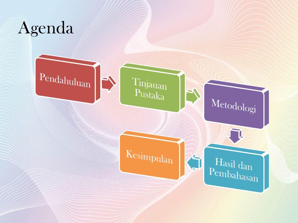 Agenda Pendahuluan Tinjauan Pustaka Metodologi Hasil dan Pembahasan