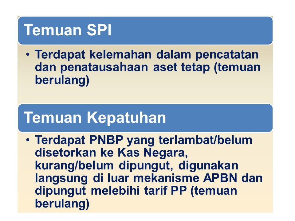 Temuan SPI Terdapat kelemahan dalam pencatatan dan penatausahaan aset tetap (temuan berulang) Temuan Kepatuhan.