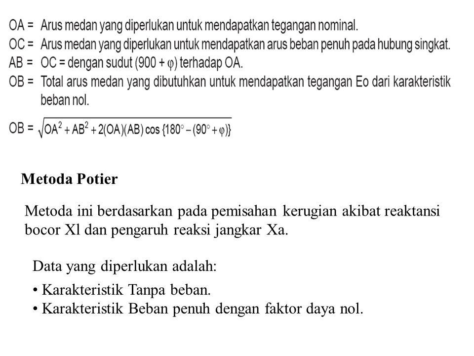 Metoda Potier Metoda ini berdasarkan pada pemisahan kerugian akibat reaktansi bocor Xl dan pengaruh reaksi jangkar Xa.