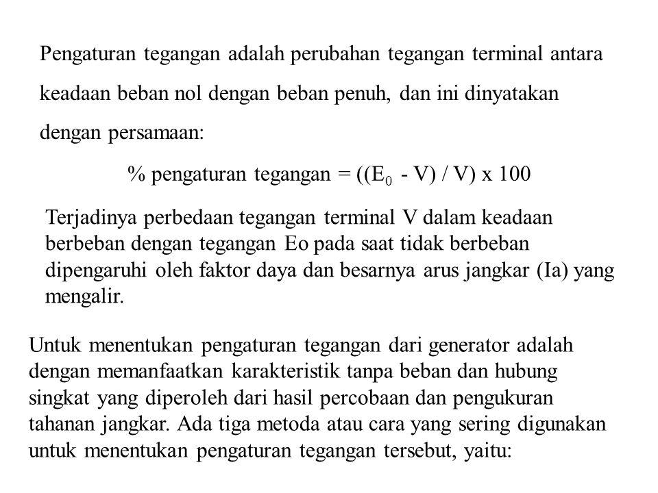 % pengaturan tegangan = ((E0 - V) / V) x 100