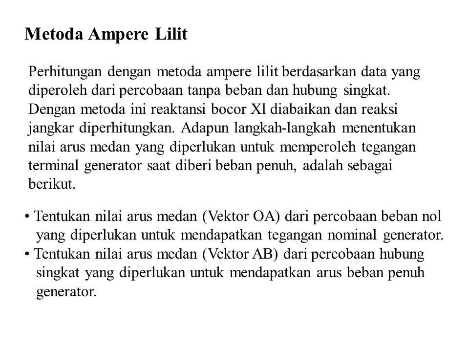 Metoda Ampere Lilit