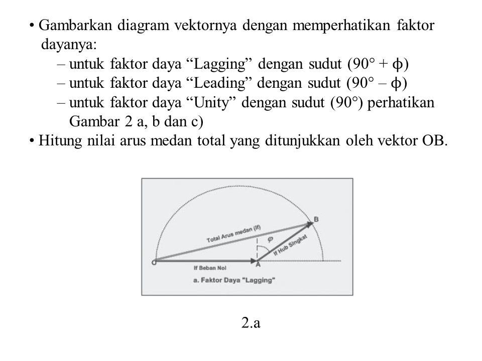• Gambarkan diagram vektornya dengan memperhatikan faktor