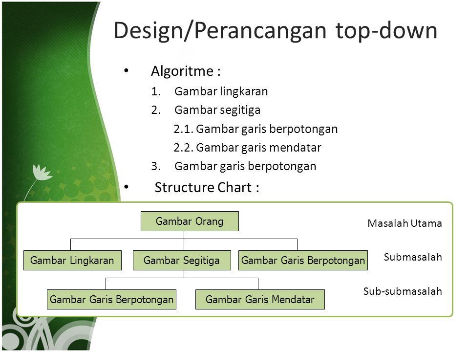 Design/Perancangan top-down
