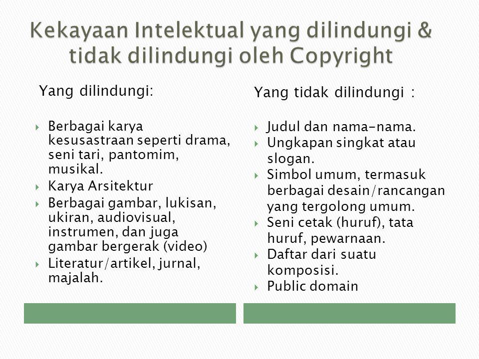 Kekayaan Intelektual yang dilindungi & tidak dilindungi oleh Copyright