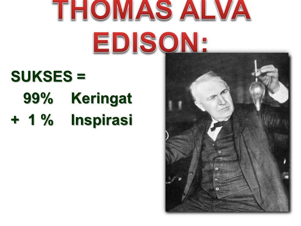 Thomas Alva Edison: SUKSES = 99% Keringat + 1 % Inspirasi