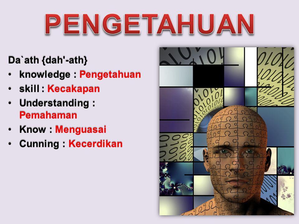 PENGETAHUAN Da`ath {dah -ath} knowledge : Pengetahuan