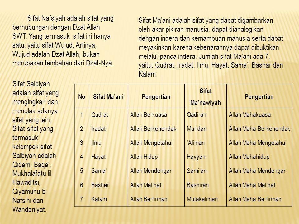 Sifat Nafsiyah adalah sifat yang berhubungan dengan Dzat Allah SWT
