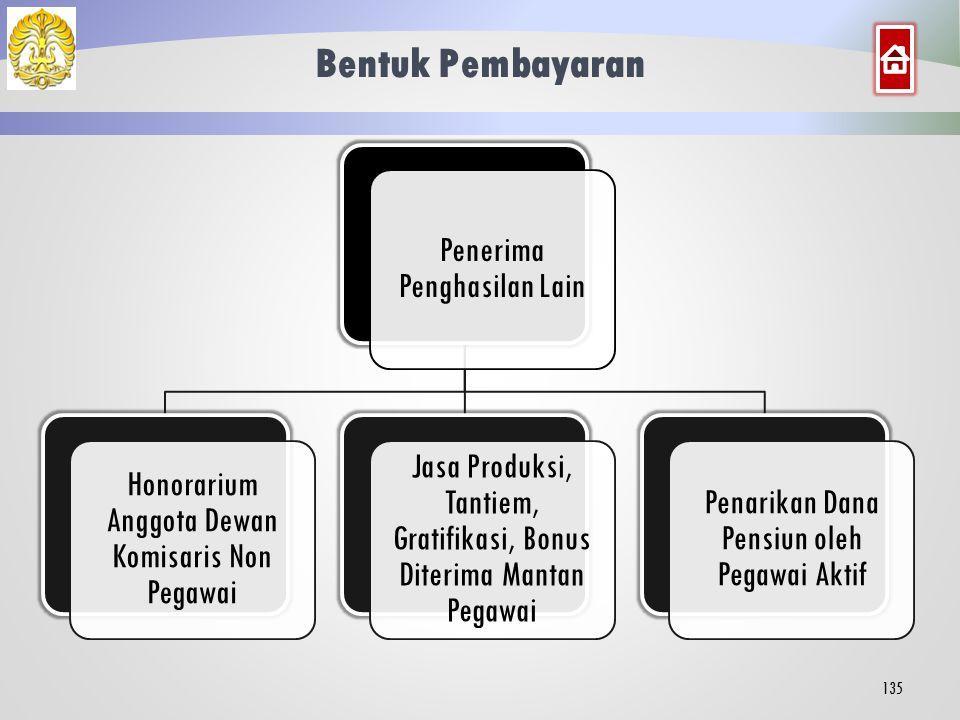 Bentuk Pembayaran Penerima Penghasilan Lain