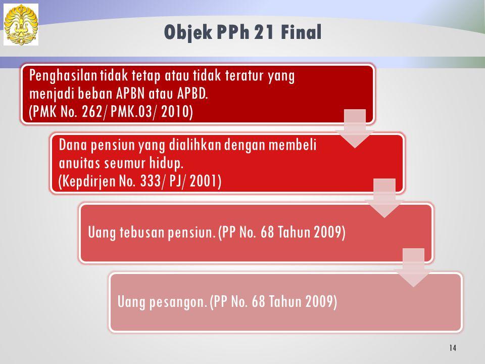 Objek PPh 21 Final Penghasilan tidak tetap atau tidak teratur yang menjadi beban APBN atau APBD. (PMK No. 262/ PMK.03/ 2010)