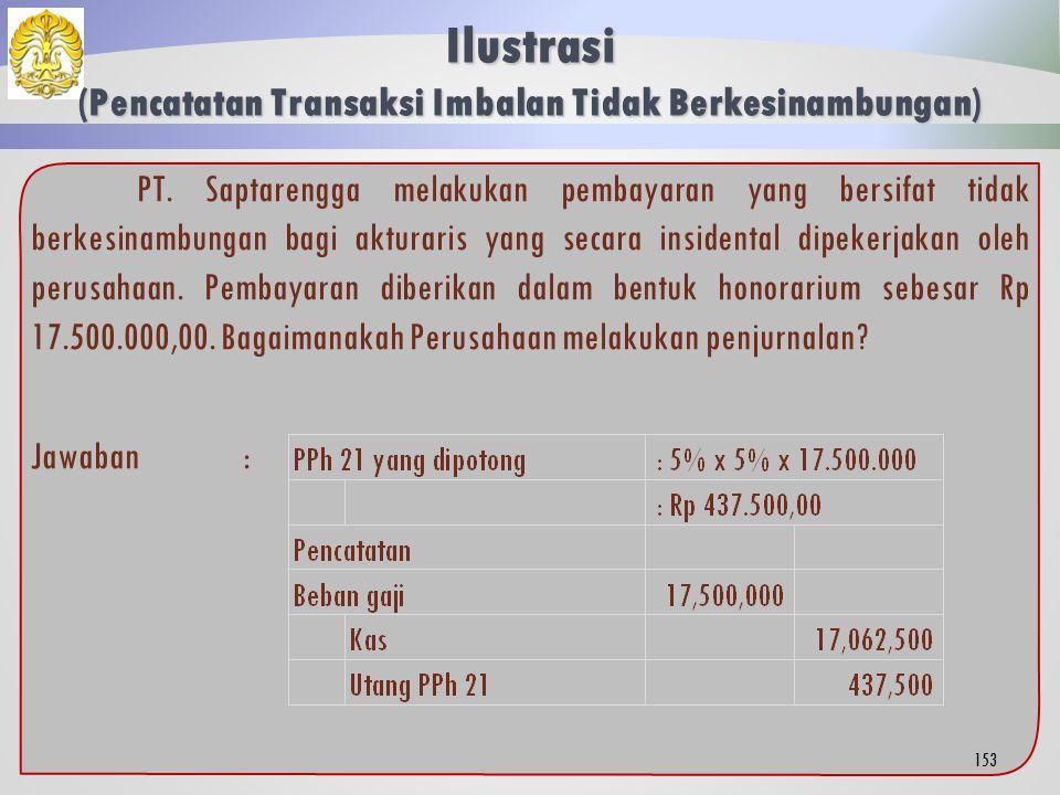 Ilustrasi (Pencatatan Transaksi Imbalan Tidak Berkesinambungan)