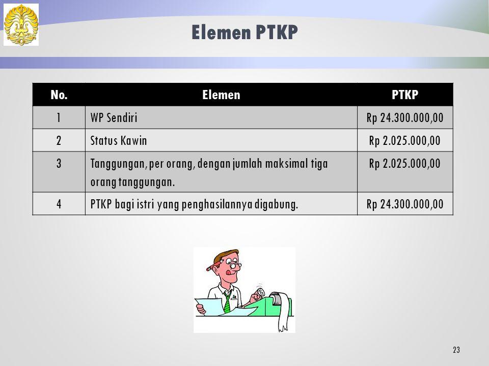 Elemen PTKP No. Elemen PTKP 1 WP Sendiri Rp 24.300.000,00 2