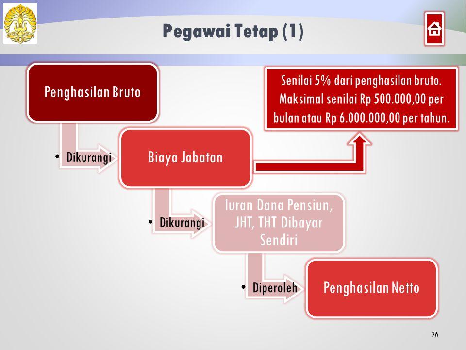 Pegawai Tetap (1) Penghasilan Bruto Biaya Jabatan