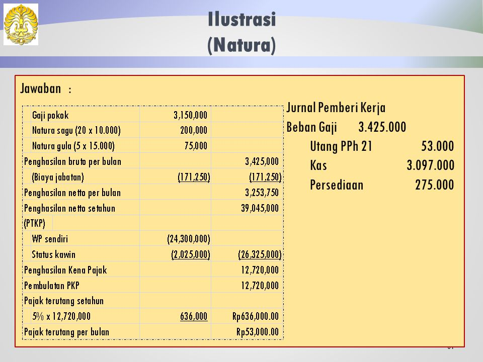 Ilustrasi (Natura) Jawaban : Jurnal Pemberi Kerja Beban Gaji 3.425.000