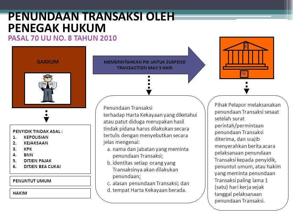 MEMERINTAHKAN PJK UNTUK SUSPEND TRANSACTION MAX 5 HARI