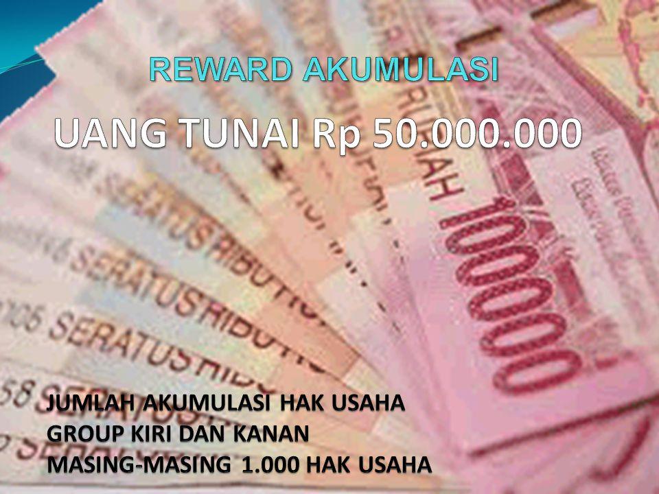 UANG TUNAI Rp 50.000.000 REWARD AKUMULASI JUMLAH AKUMULASI HAK USAHA