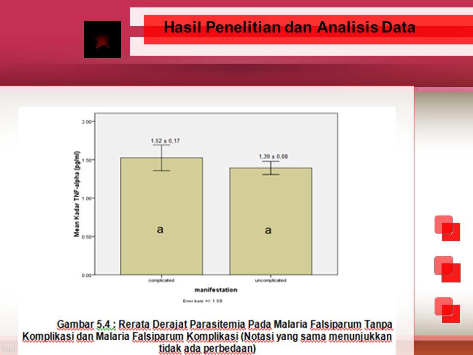 Hasil Penelitian dan Analisis Data