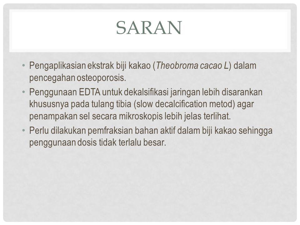 saran Pengaplikasian ekstrak biji kakao (Theobroma cacao L) dalam pencegahan osteoporosis.