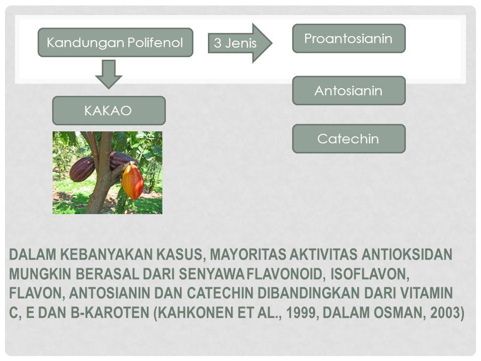 3 Jenis Proantosianin. Kandungan Polifenol. Antosianin. KAKAO. Catechin.