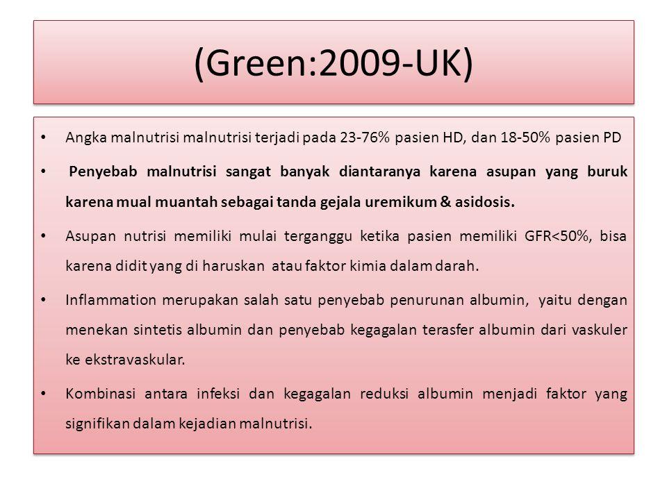 (Green:2009-UK) Angka malnutrisi malnutrisi terjadi pada 23-76% pasien HD, dan 18-50% pasien PD.