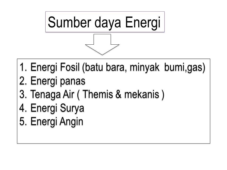 Sumber daya Energi Energi Fosil (batu bara, minyak bumi,gas)