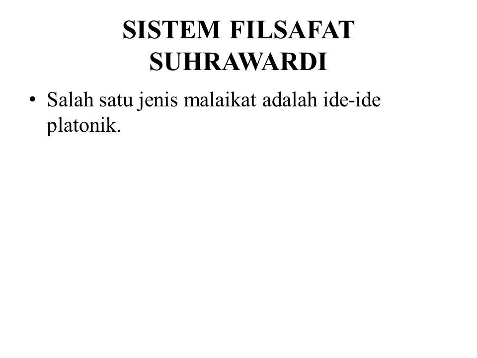 SISTEM FILSAFAT SUHRAWARDI