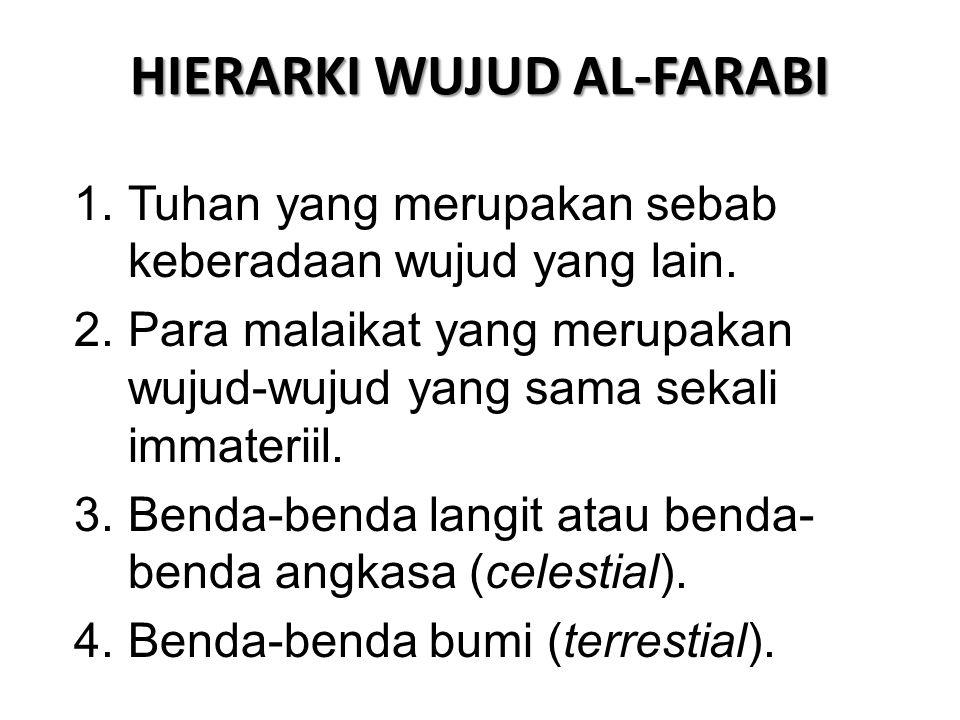 HIERARKI WUJUD AL-FARABI