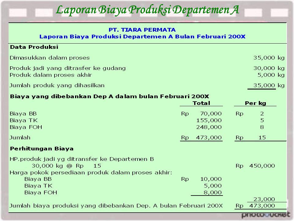 Laporan Biaya Produksi Departemen A