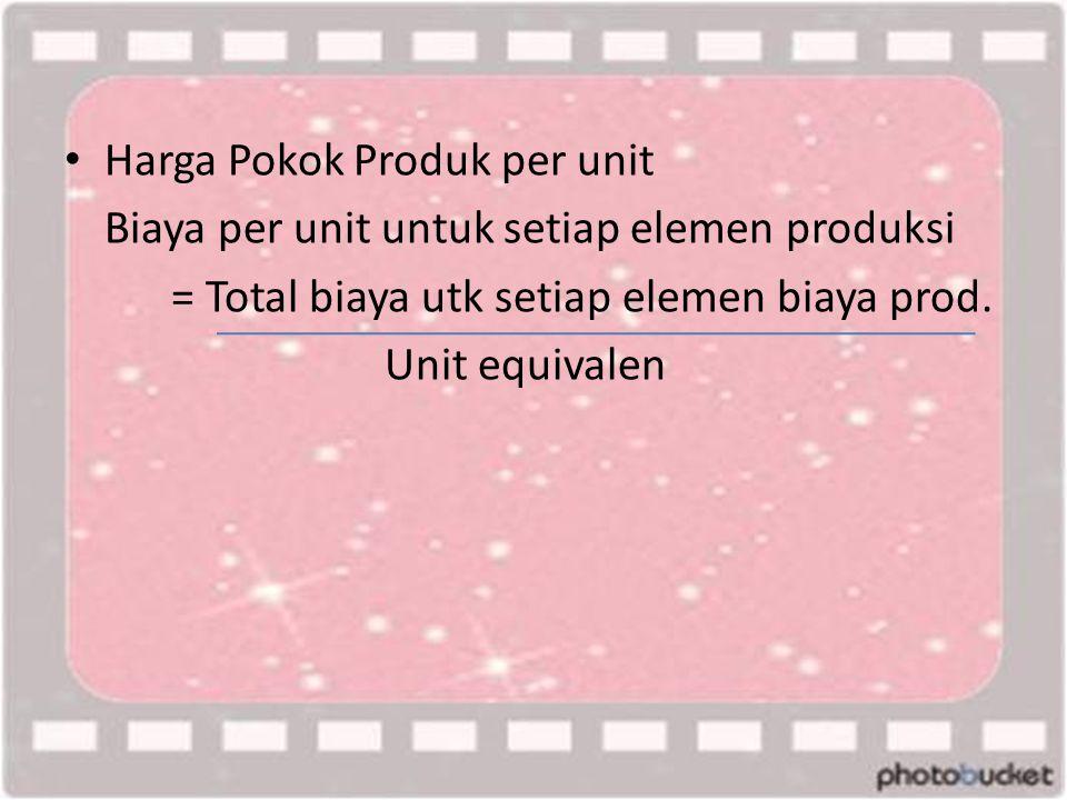 Harga Pokok Produk per unit
