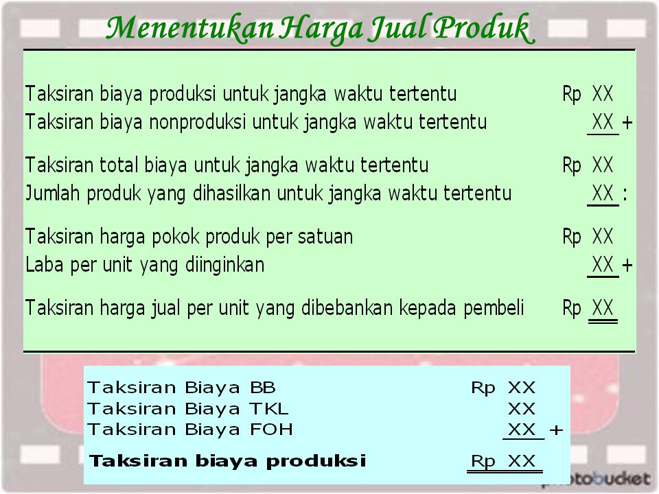 Menentukan Harga Jual Produk