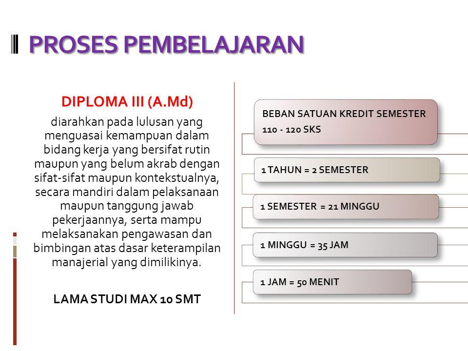 PROSES PEMBELAJARAN DIPLOMA III (A.Md)