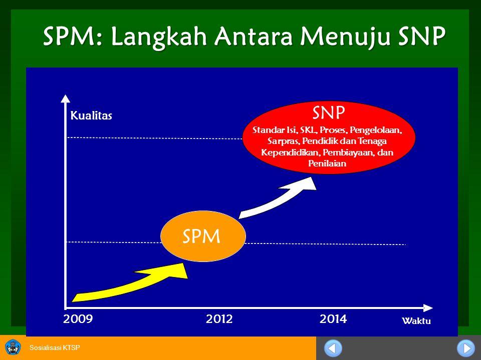 SPM: Langkah Antara Menuju SNP