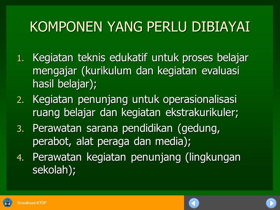 KOMPONEN YANG PERLU DIBIAYAI