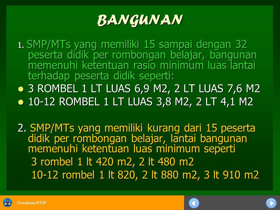 BANGUNAN 3 ROMBEL 1 LT LUAS 6,9 M2, 2 LT LUAS 7,6 M2