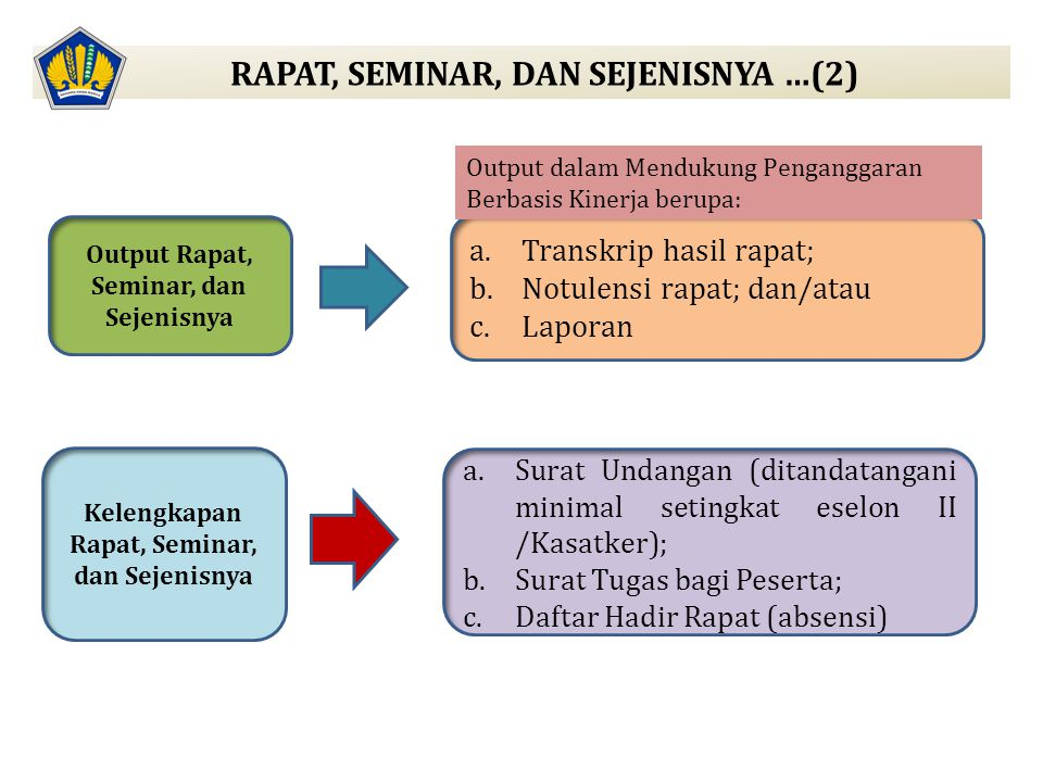 RAPAT, SEMINAR, DAN SEJENISNYA …(2)
