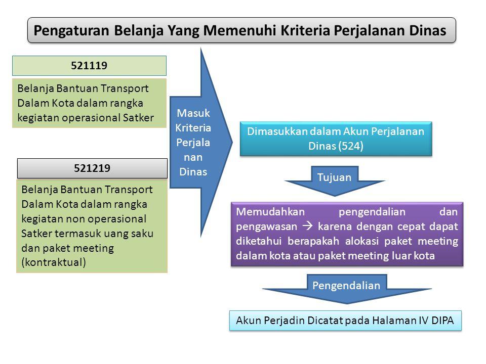 Pengaturan Belanja Yang Memenuhi Kriteria Perjalanan Dinas